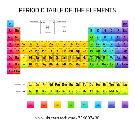 Periodic table elements color extended version stock illustration periodic table of the elements color extended version scientific scheme raster copy urtaz Choice Image