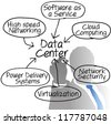 Person drawing Data Center chart from behind with marker - stock photo