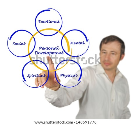 Personal  Development - stock photo