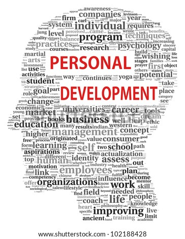 Personal Development In Tag Cloud Of Human Head Shape On White  Personality Development Plan