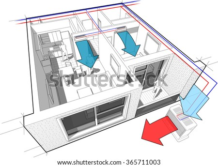 Perspective cut away diagram of a one bedroom apartment completely furnished with two indoor wall air conditioner and central external unit situated outside