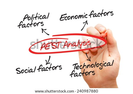 PEST Analysis chart, Political, Economic, Technological, Social, business concept