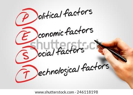 Pest analysis strategy, business concept acronym - stock photo