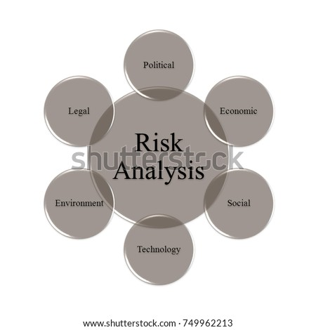 Pest Analysis Template Risk Analysis Iso Stock Illustration