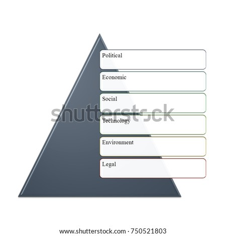 Pest analysis template risk analysis iso stock for Context analysis template