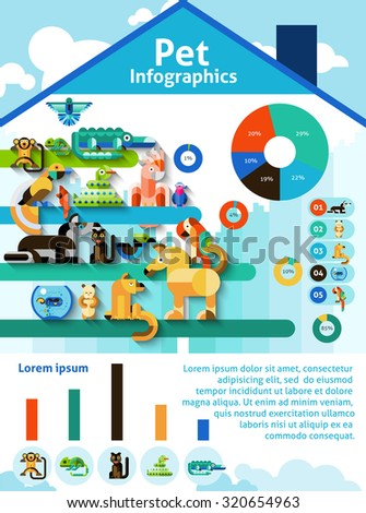 Pet infographics set with domestic animals reptiles and birds and charts  illustration
