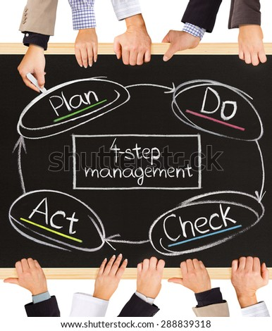 Photo of business hands holding blackboard and writing Four Step Management diagram - stock photo
