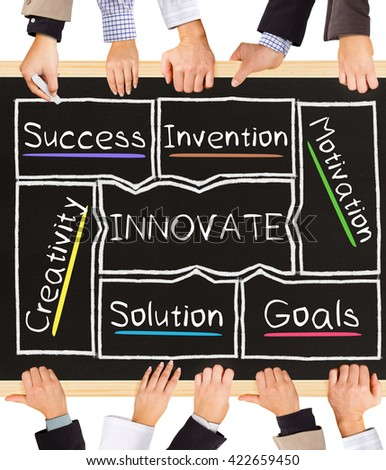 Photo of business hands holding blackboard and writing INNOVATE concept - stock photo