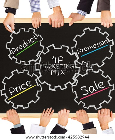 Photo of business hands holding blackboard and writing 4P MARKETING MIX concept