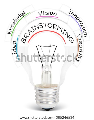 Photo of light bulb with BRAINSTORMING conceptual words isolated on white - stock photo
