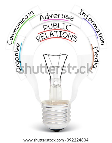 Photo of light bulb with PUBLIC RELATIONS conceptual words isolated on white - stock photo