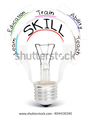 Photo of light bulb with SKILL conceptual words isolated on white - stock photo