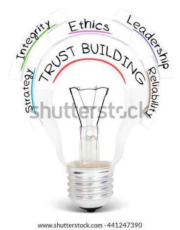 Photo of light bulb with TRUST BUILDING conceptual words isolated on white - stock photo