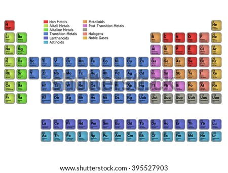 Pictorial Diagram Periodic Table Elements Stock Illustration