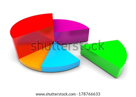 Pie Chart and Slice Illustration on white background