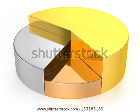 Pie Chart (Gold, Silver, Bronze) - stock photo
