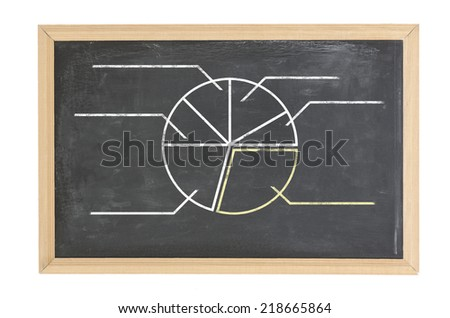 pie-chart on a chalk board with chalk stains - stock photo