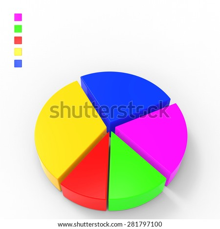 Pie Chart Showing Progress Report And Graphs