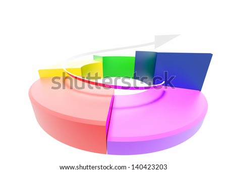 pie chart with arrow isolated on white background