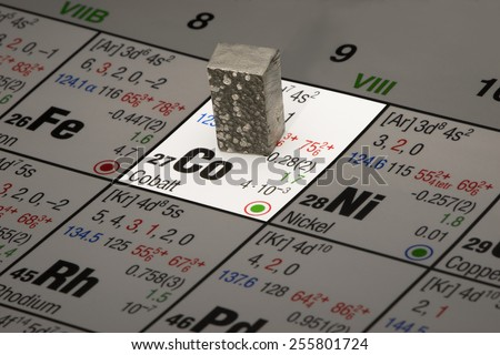 piece of cobalt on periodic table of elements - stock photo