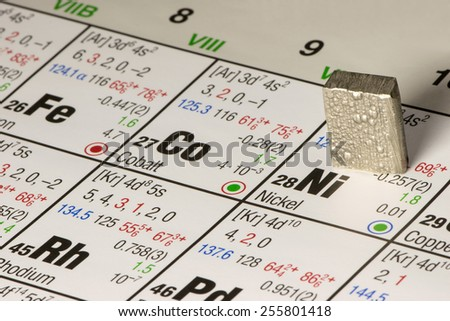 piece of nickel on periodic table of elements - stock photo