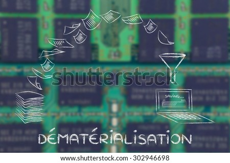 pile of sheets being turned into digital data, concept of paperless office (dematerialisation) - stock photo