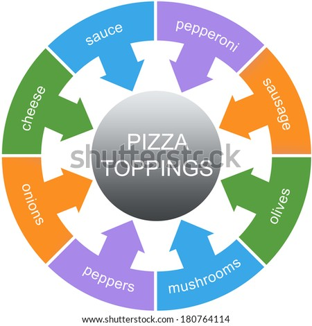 Pizza Toppings Word Circles Concept with great terms such as cheese, sauce, olives and more.