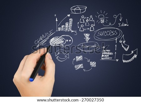 Plan. Business hand writing control and continuous improvement method for business process, PDCA - plan - do - check - action - stock photo