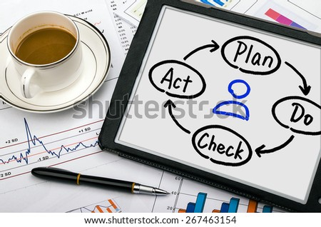plan do check act diagram concept hand drawing on tablet pc - stock photo