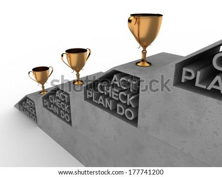 Plan Do Check Act - Slopes Version - stock photo