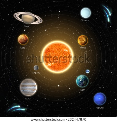 Planets of the Solar System in Orbit - Elements of this Image Furnished by NASA - stock photo