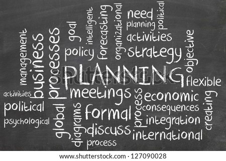 planning process wordcloud