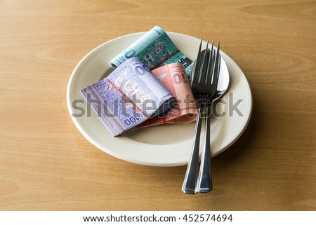Plate full of Malaysia money with fork and knife, Business concept.