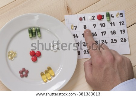 Plate with various pills and manâ??s forefinger showing the date on the dosing schedule calendar. Pills as a replacement for a meal concept.