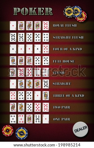 Poker hand rankings symbol set Playing cards in casino - stock photo