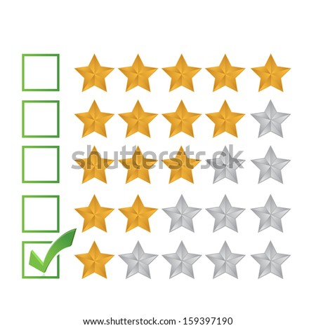 poor review rating illustration design over a white background - stock photo