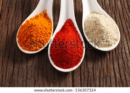 powder of the pepper,turmedic and chilli