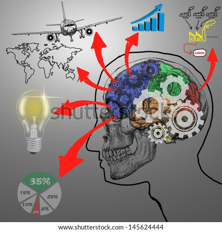 Power of Think moving your idea in the future - stock photo