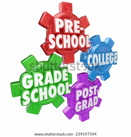 Pre-School, Grade School, College and Post-Grad 3d words on gears turning to illustrate the education system and levels or stages of your knowledge and learning to advance in life or career - stock photo
