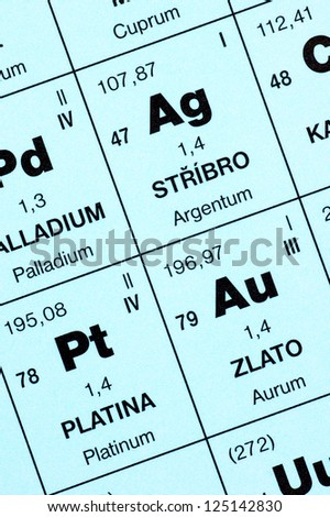 Precious metals on the periodic table of elements. - stock photo