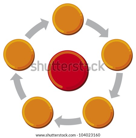 presentation diagram Business process, marketing) - stock photo