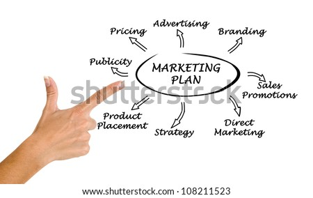 Marketing Experts Stock Images RoyaltyFree Images  Vectors