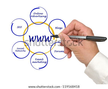 Presentation of world wide web structure - stock photo