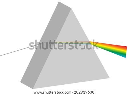 Prism Physics Class Lesson - stock photo