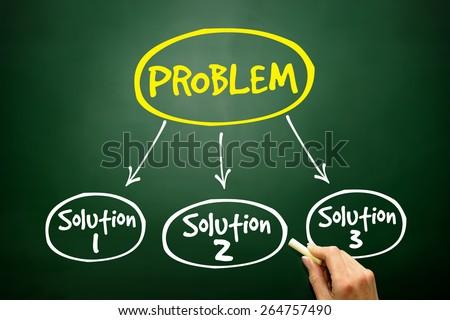 Problem solving aid mind map business concept - stock photo