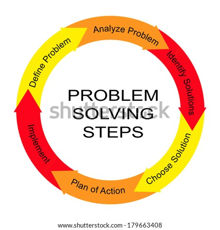 Problem Solving Steps Word Circle Concept with great terms such as define, analyze and more. - stock photo