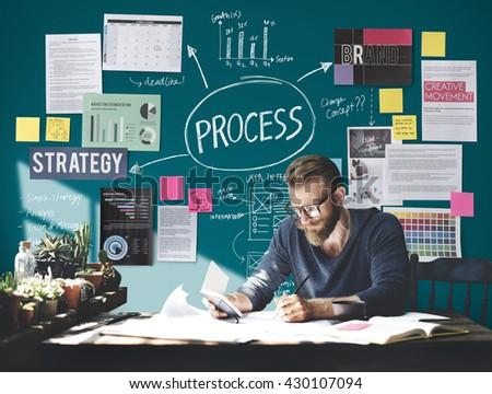 Process Action Activity Practice Procedure Task Concept - stock photo