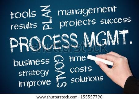 Process Management - stock photo