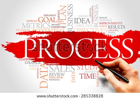 Process word cloud, business concept - stock photo