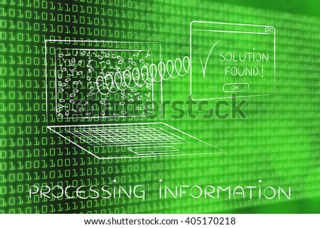 processing information: pop-up with text Solution Found coming out of laptop with a spring, messy binary code on the screen